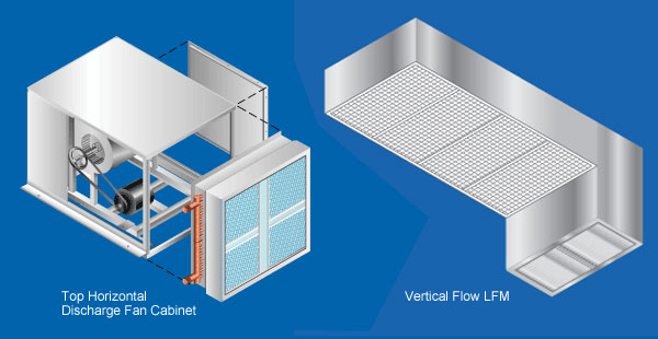 Cleanroom Air Flow Units Amp Modules Clean Rooms Int