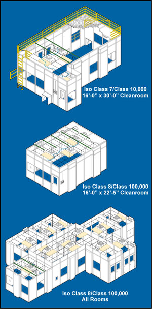 modular hardwall cleanrooms